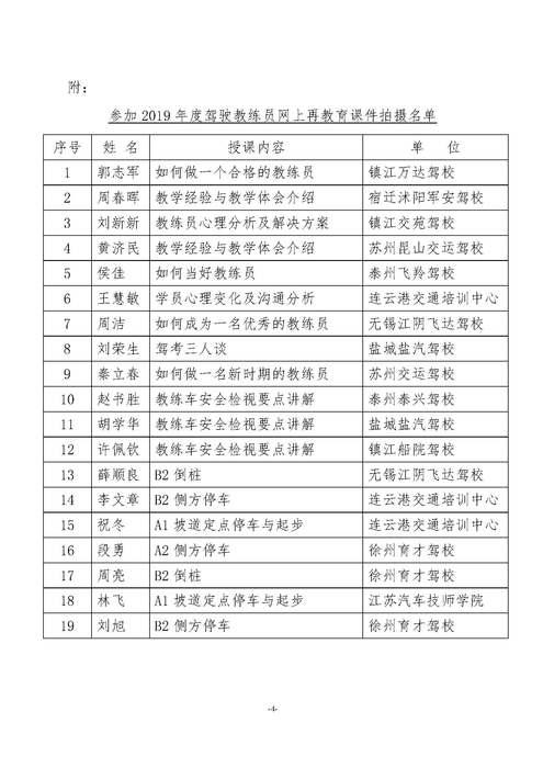 苏驾协【2019】2号江苏省教练员网上再教育课件制作情况通报(盖章)_页面_4